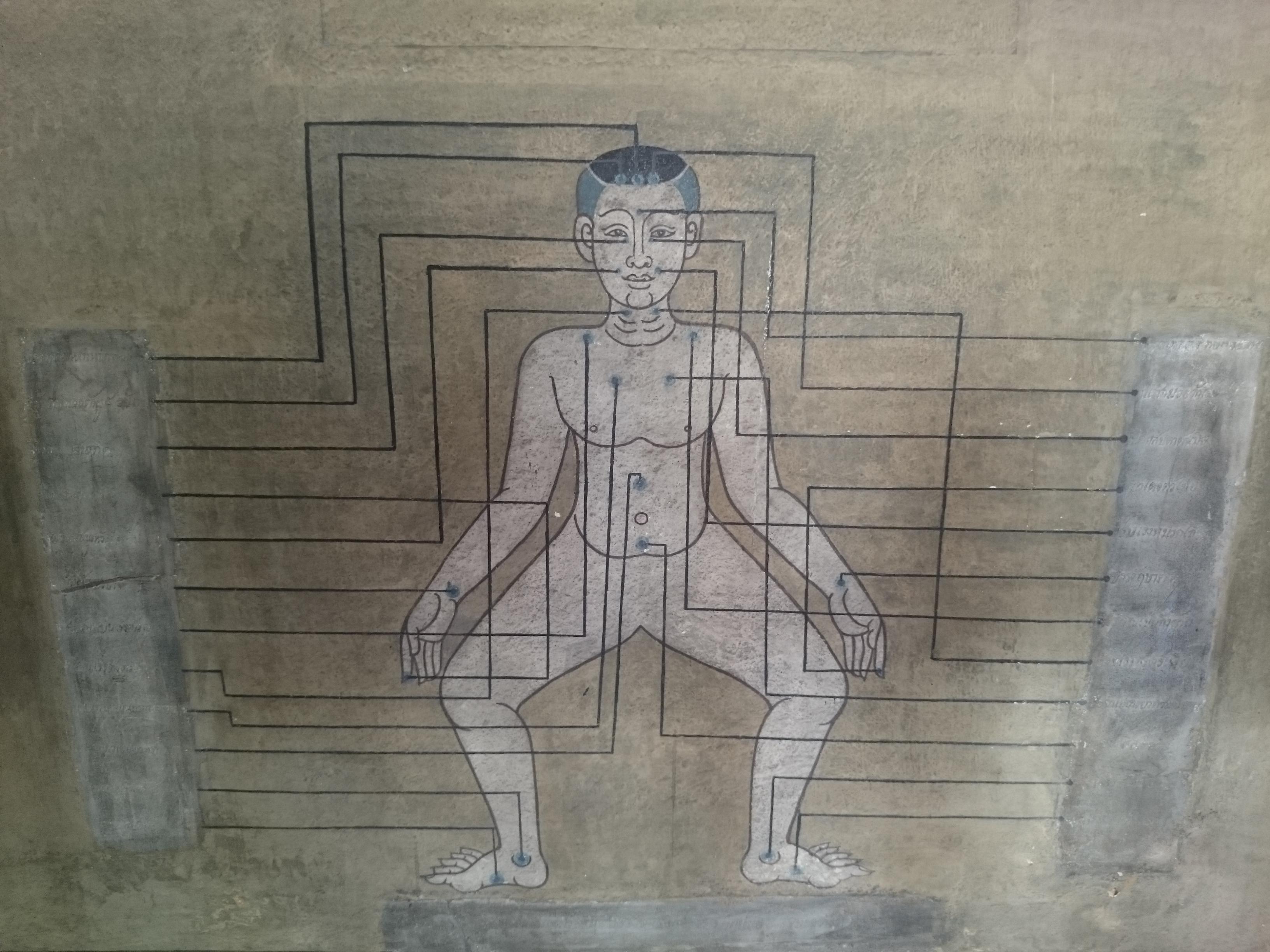 point-massage